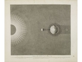 VILQUIN. -  Set of 6 prints depicting planetary movements.