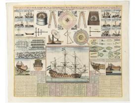 CHATELAIN, H. -  Nouvelle Carte pour conduire a la Connoissance de la Marine.